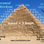 Pyramind Walk Workout
