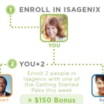 How To Get Isagenix Products For Free