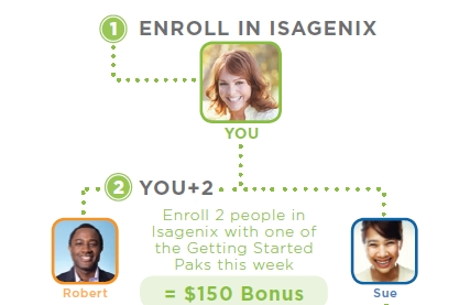 Isagenix Products For Free