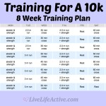 Training For A 10k – My Fitness And Nutrition Plan