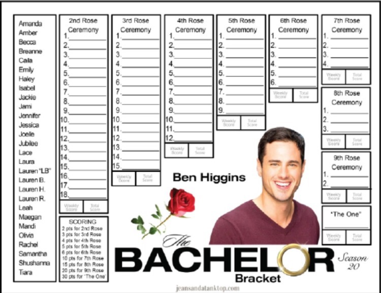 image regarding Printable Bachelor Bracket identified as The Bachelor Bracket